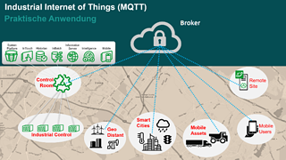industrial-internet-of-things-mqtt